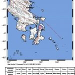 Gempa Bumi Berkekuatan 2.9, Kembali Guncang Butur