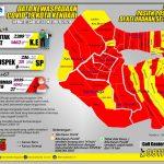 Kasus Positif Covid-19 Kota Kendari Tembus 2 Ribu